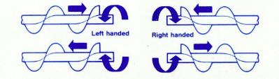 rightandleftdiagram
